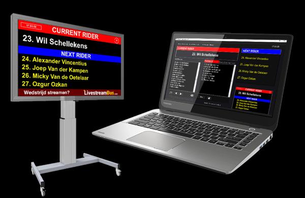Ringmaster Assist gratis beschikbaar voor wedstrijdorganisaties
